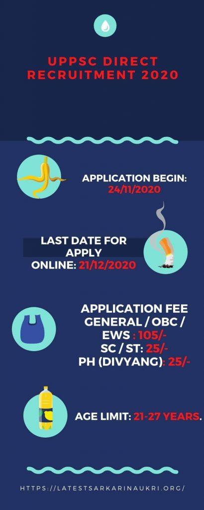 UPPSC Direct Recruitment 2020 Various Post Online Form